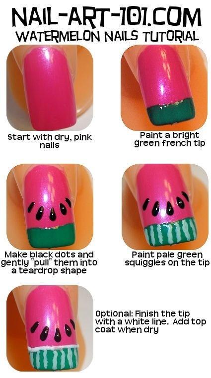 nail art anguria
